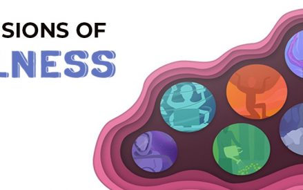 What are the 7 Dimensions of Wellness?